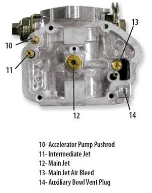 Carburetors-Fuel Injection